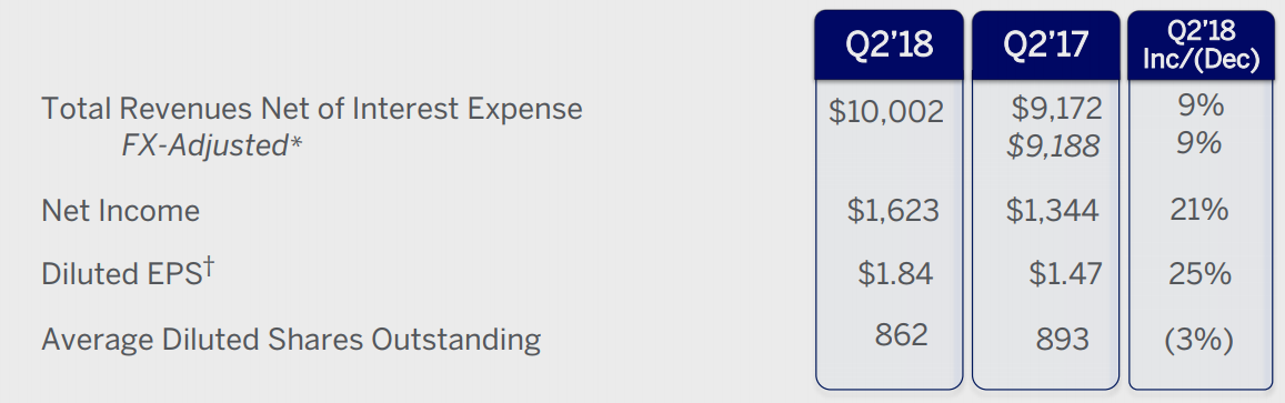 アメリカンエキスプレス(American Express)