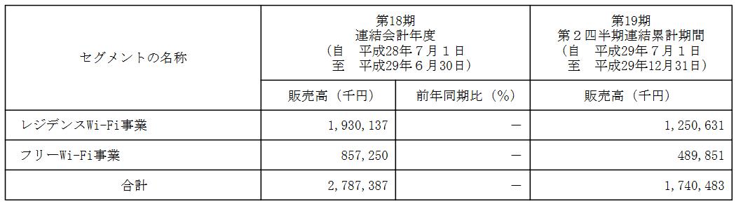 100595