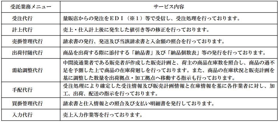 e-support 02