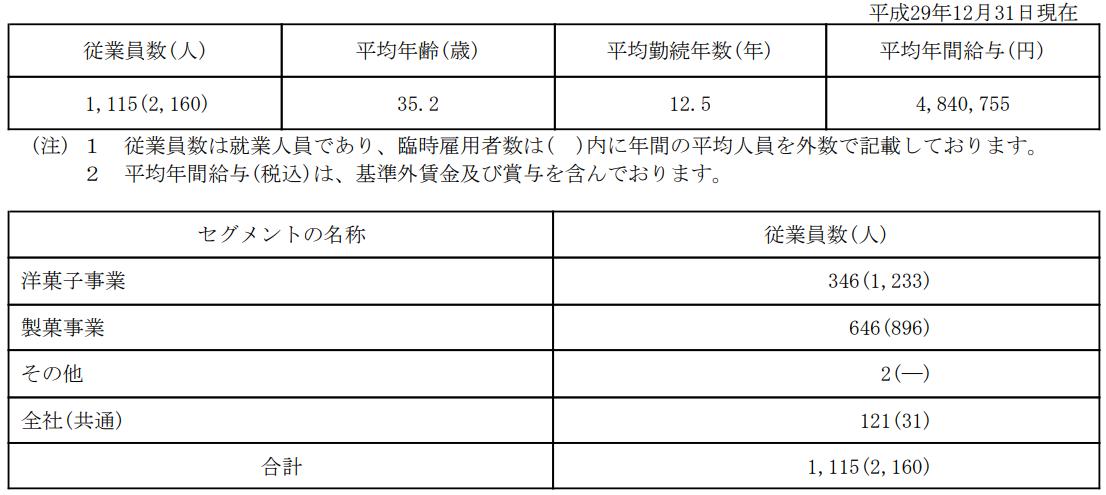 fujiya 03