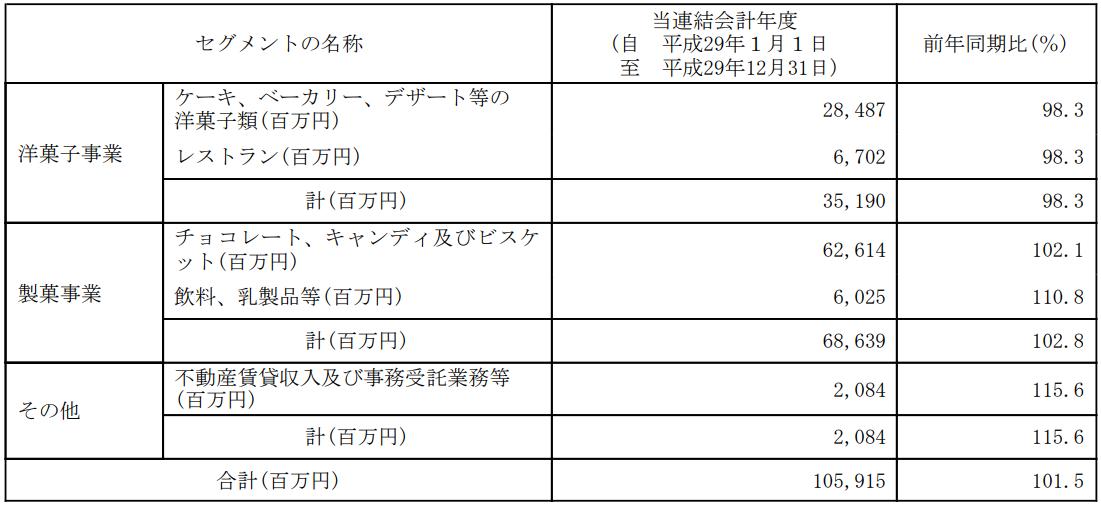 fujiya 05