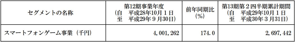 002591