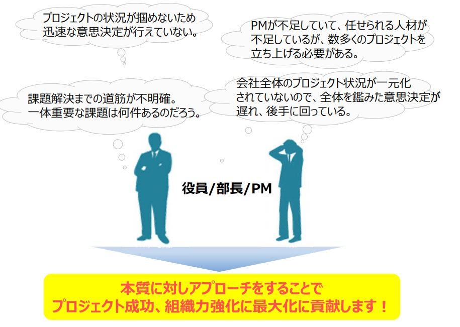 PMO実行支援_image02
