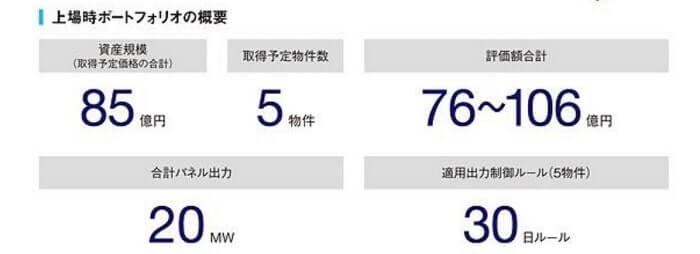 東京インフラエネルギー