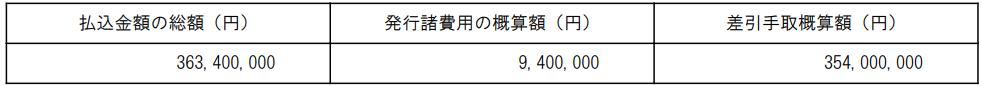 kyokuto 01