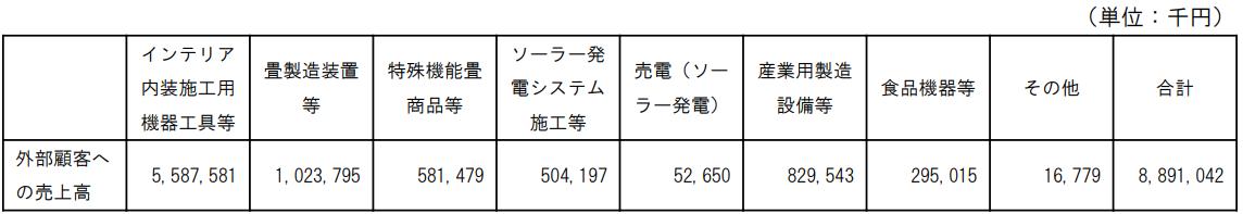 kyokuto 23