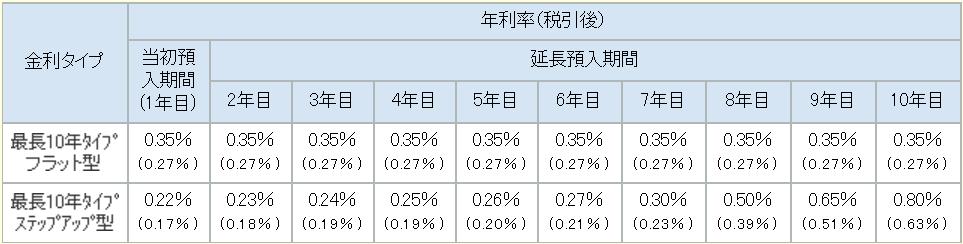 sumishin 01