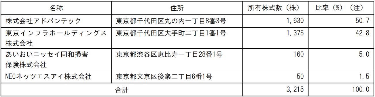 tokyo 24