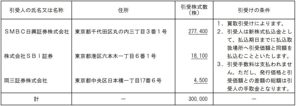 ディ・アイ・システム IPO