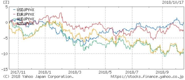 コーペラティブ・ラボバンク・ウー・アー外債