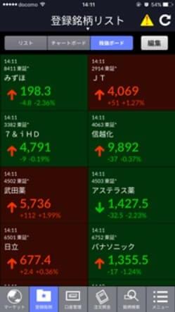 SBI証券スマホアプリ