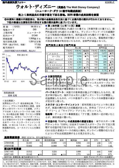 米国株オリジナル個別銘柄情報