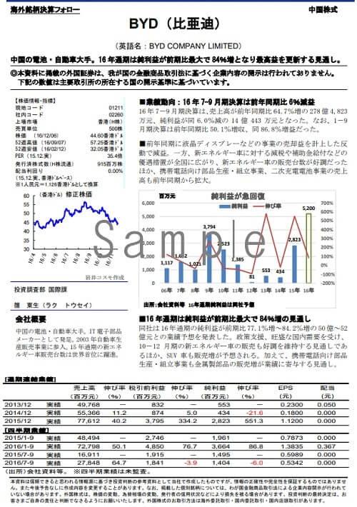 中国株オリジナル個別銘柄情報