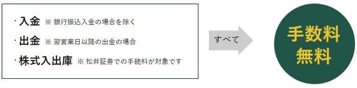 松井証券 手数料