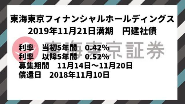東海東京フィナンシャルホールディングス 円建社債