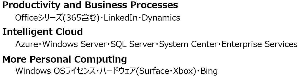 マイクロソフト 事業 区別